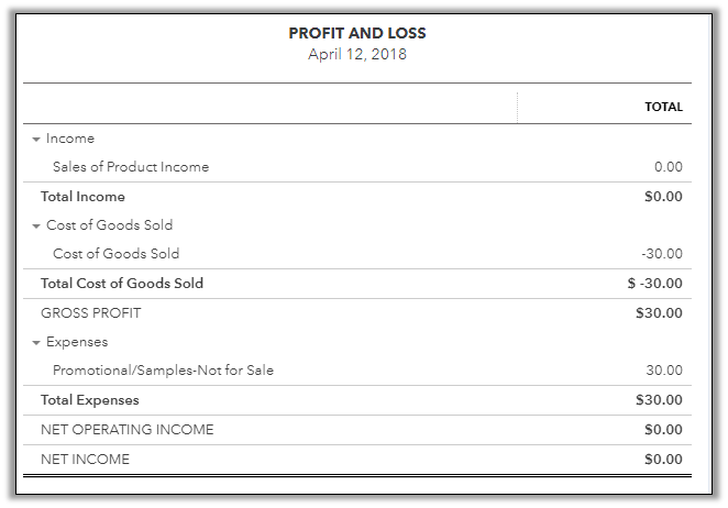 profit and loss example in QuickBooks