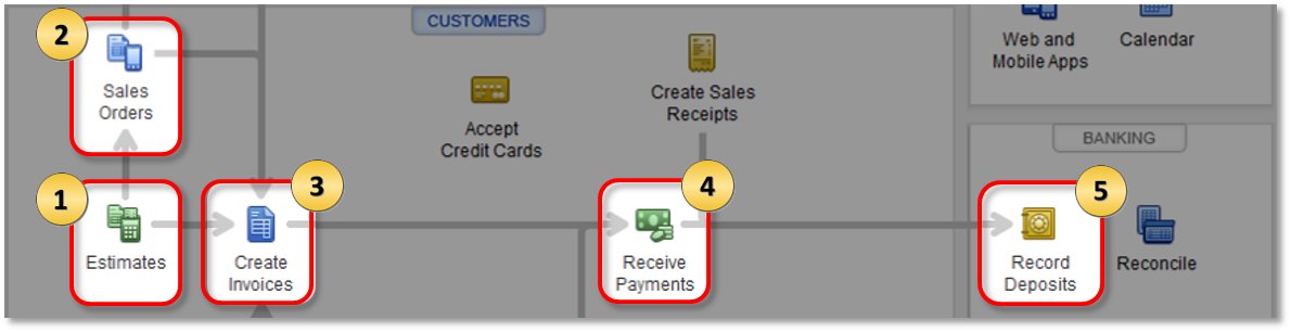 Accounts Receivable Workflows In QuickBooks Desktop QuickBooks - Quickbooks invoice installments